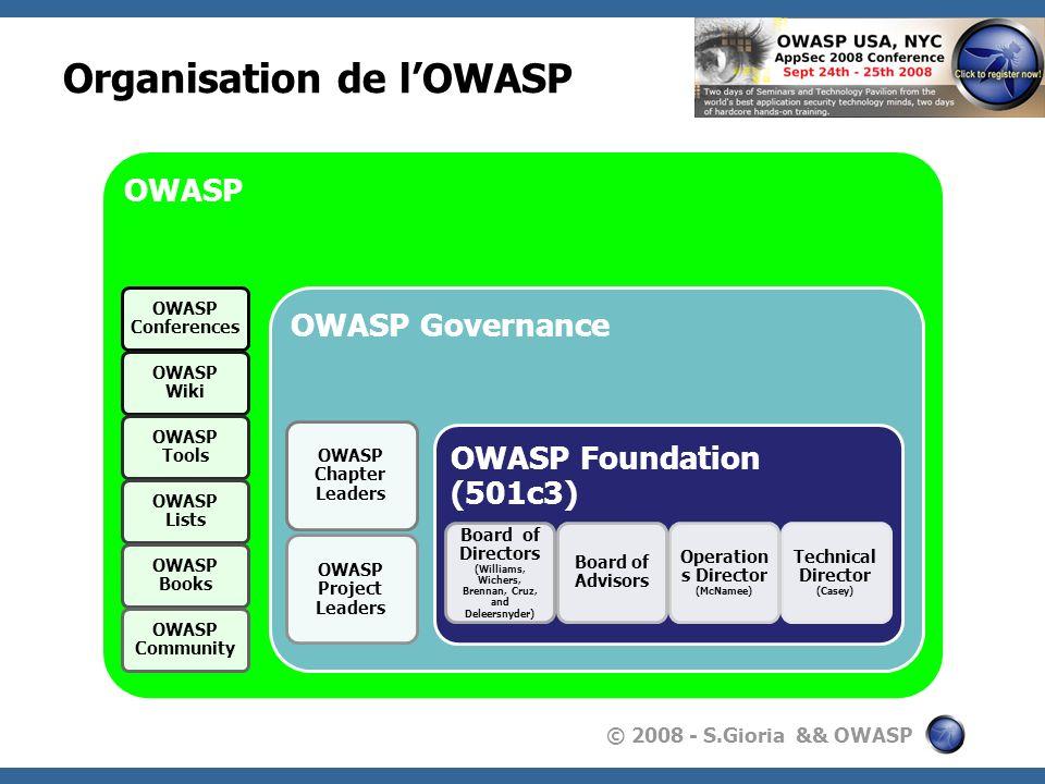 © 2008 - S.Gioria && OWASP Organisation de lOWASP OWASP OWASP Conferences OWASP Wiki OWASP Tools OWASP Lists OWASP Books OWASP Community OWASP Governa