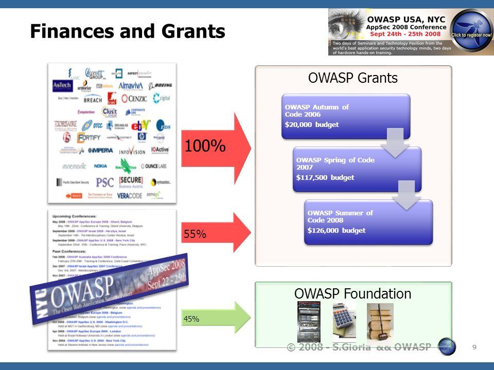 © 2008 - S.Gioria && OWASP OWASP Enterprise Security API (ESAPI) Un framework de sécurité pour les développeurs Permettre de créer une application Web Sécurisée Classes Java Disponible sur le site de lOWASP En cours de portage pour le SoC 2008 sur.NET et PHP