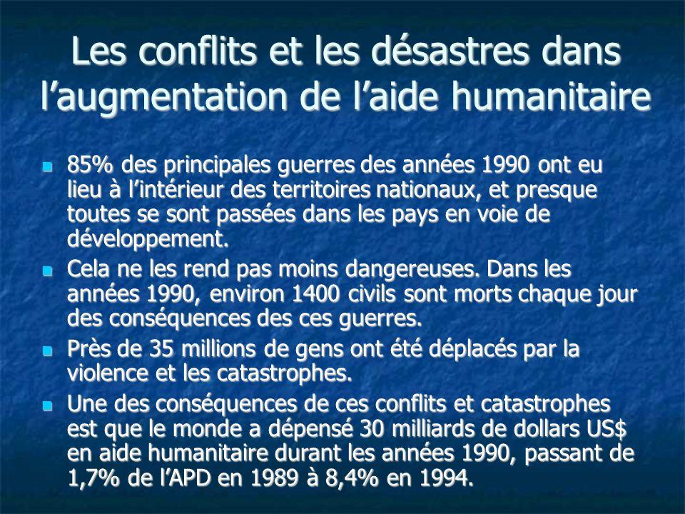Les conflits et les désastres dans laugmentation de laide humanitaire 85% des principales guerres des années 1990 ont eu lieu à lintérieur des territo
