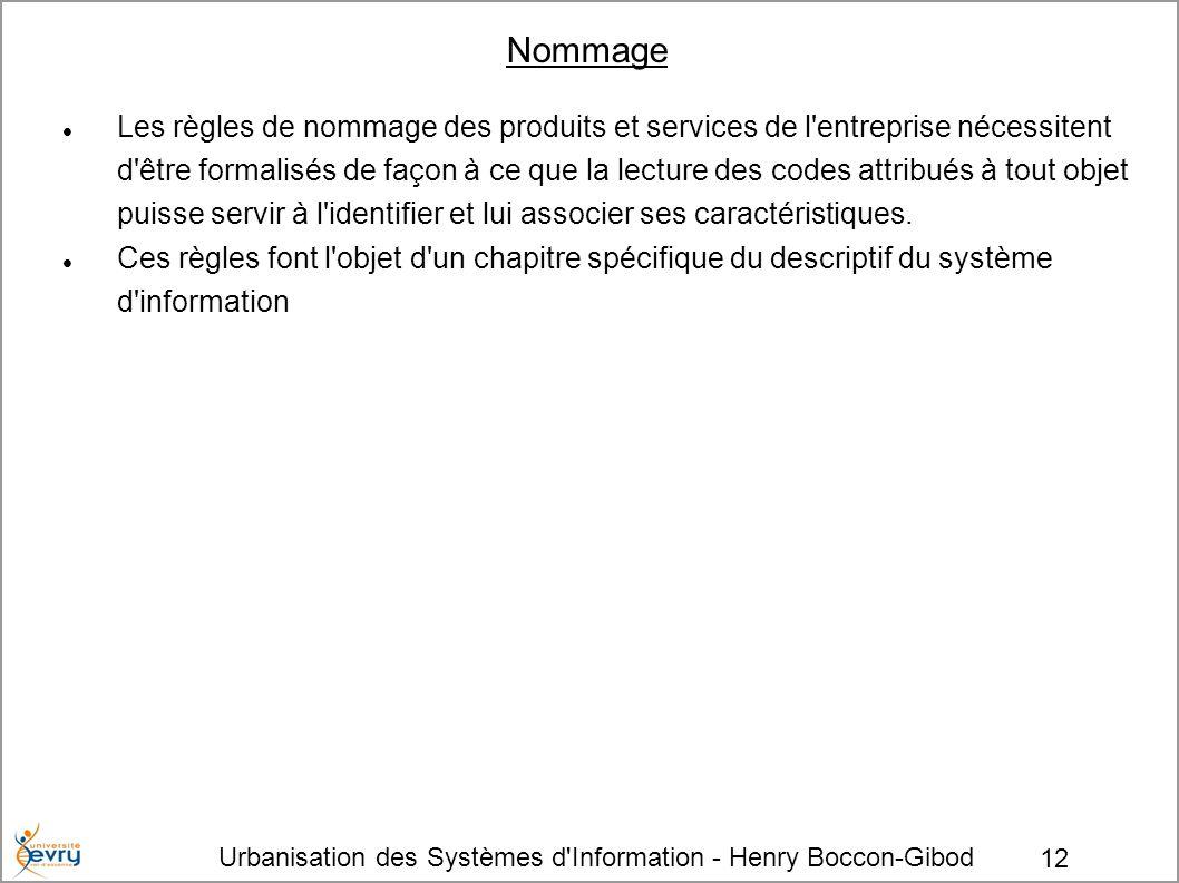 Urbanisation des Systèmes d Information - Henry Boccon-Gibod 12 Nommage Les règles de nommage des produits et services de l entreprise nécessitent d être formalisés de façon à ce que la lecture des codes attribués à tout objet puisse servir à l identifier et lui associer ses caractéristiques.