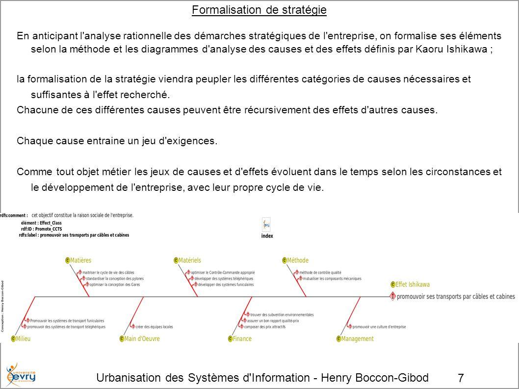 Urbanisation des Systèmes d Information - Henry Boccon-Gibod 18 À suivre...