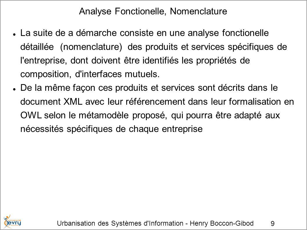 Urbanisation des Systèmes d Information - Henry Boccon-Gibod 9 Analyse Fonctionelle, Nomenclature La suite de a démarche consiste en une analyse fonctionelle détaillée (nomenclature) des produits et services spécifiques de l entreprise, dont doivent être identifiés les propriétés de composition, d interfaces mutuels.