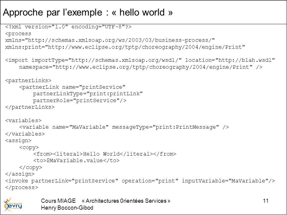 Cours MIAGE « Architectures 0rientées Services » Henry Boccon-Gibod 11 <process xmlns= http://schemas.xmlsoap.org/ws/2003/03/business-process/ xmlns:print= http://www.eclipse.org/tptp/choreography/2004/engine/Print <import importType= http://schemas.xmlsoap.org/wsdl/ location= http://blah.wsdl namespace= http://www.eclipse.org/tptp/choreography/2004/engine/Print /> <partnerLink name= printService partnerLinkType= print:printLink partnerRole= printService /> Hello World $MaVariable.value Approche par lexemple : « hello world »