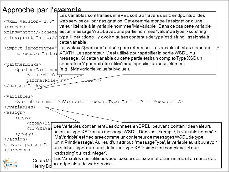 Cours MIAGE « Architectures 0rientées Services » Henry Boccon-Gibod 14 <process xmlns= http://schemas.xmlsoap.org/ws/2003/03/business-process/ xmlns:print= http://www.eclipse.org/tptp/choreography/2004/engine/Print <import importType= http://schemas.xmlsoap.org/wsdl/ location= http://blah.wsdl namespace= http://www.eclipse.org/tptp/choreography/2004/engine/Print /> <partnerLink name= printService partnerLinkType= print:printLink partnerRole= printService /> Hello World $MaVariable.value Approche par lexemple Les Variables sont traitées in BPEL soit au travers des « endpoints » des web service ou par assignation.