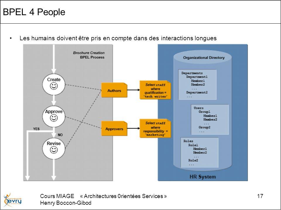 Cours MIAGE « Architectures 0rientées Services » Henry Boccon-Gibod 17 BPEL 4 People Les humains doivent être pris en compte dans des interactions longues