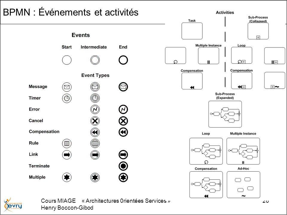 Cours MIAGE « Architectures 0rientées Services » Henry Boccon-Gibod 26 BPMN : Événements et activités