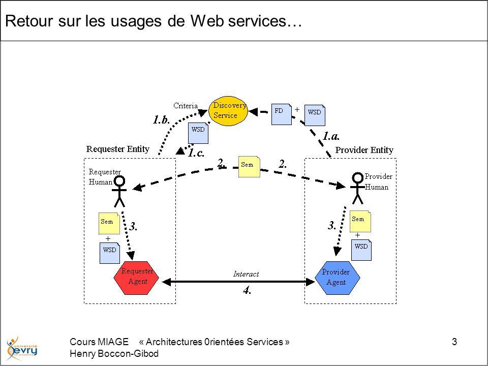 Cours MIAGE « Architectures 0rientées Services » Henry Boccon-Gibod 4 Problématique de lorchestration des web services Une problématique des plus ancienne…