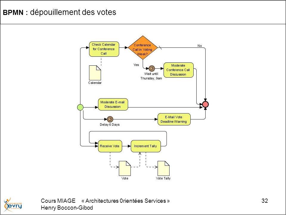 Cours MIAGE « Architectures 0rientées Services » Henry Boccon-Gibod 32 BPMN : dépouillement des votes