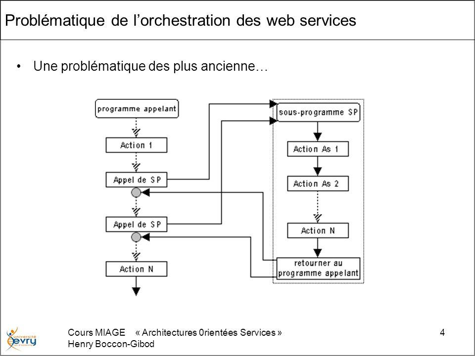 Cours MIAGE « Architectures 0rientées Services » Henry Boccon-Gibod 25 Bibliothèque des représentations graphiques des entités BPMN