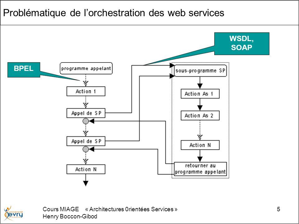 Cours MIAGE « Architectures 0rientées Services » Henry Boccon-Gibod 5 Problématique de lorchestration des web services WSDL, SOAP BPEL