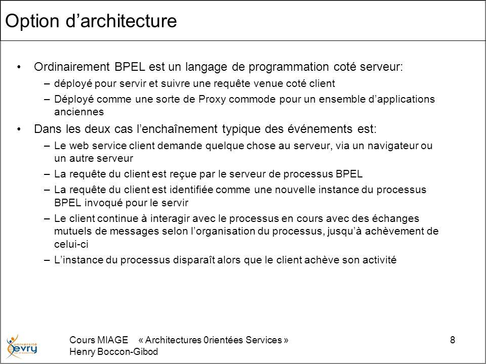 Cours MIAGE « Architectures 0rientées Services » Henry Boccon-Gibod 9 BPEL : un langage XML de programmation Comme tout langage BPEL comporte : –Des déclaration de variables (typées) Utilisant le typage de données de XML-Schema (XSD) –Des entrées sorties Faisant appel à des descriptions de web services WSDL –Une logique dexécution BPEL soi même Lexemple didactique qui suit montre un appel élémentaire pour un web service aussi élémentaire