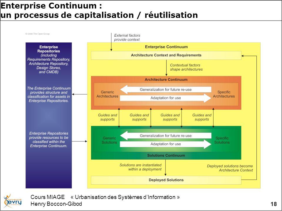 Cours MIAGE « Urbanisation des Systèmes dInformation » Henry Boccon-Gibod 18 Enterprise Continuum : un processus de capitalisation / réutilisation
