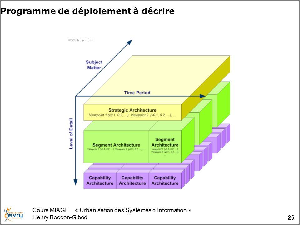 Cours MIAGE « Urbanisation des Systèmes dInformation » Henry Boccon-Gibod 26 Programme de déploiement à décrire