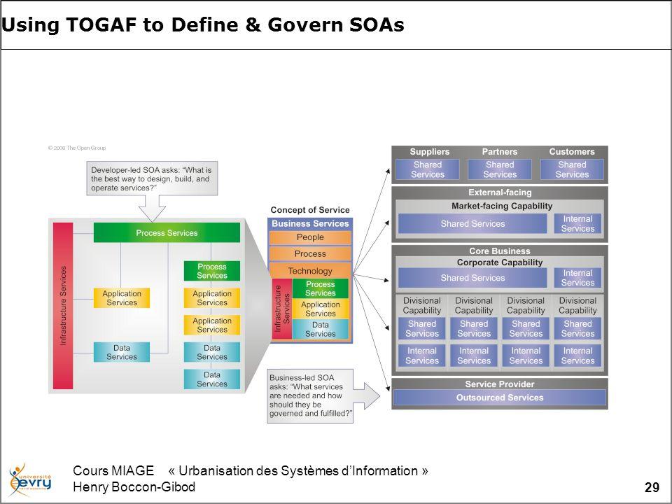 Cours MIAGE « Urbanisation des Systèmes dInformation » Henry Boccon-Gibod 29 Using TOGAF to Define & Govern SOAs