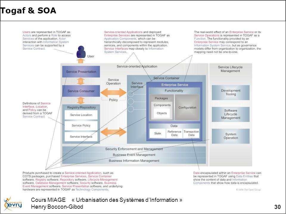Cours MIAGE « Urbanisation des Systèmes dInformation » Henry Boccon-Gibod 30 Togaf & SOA