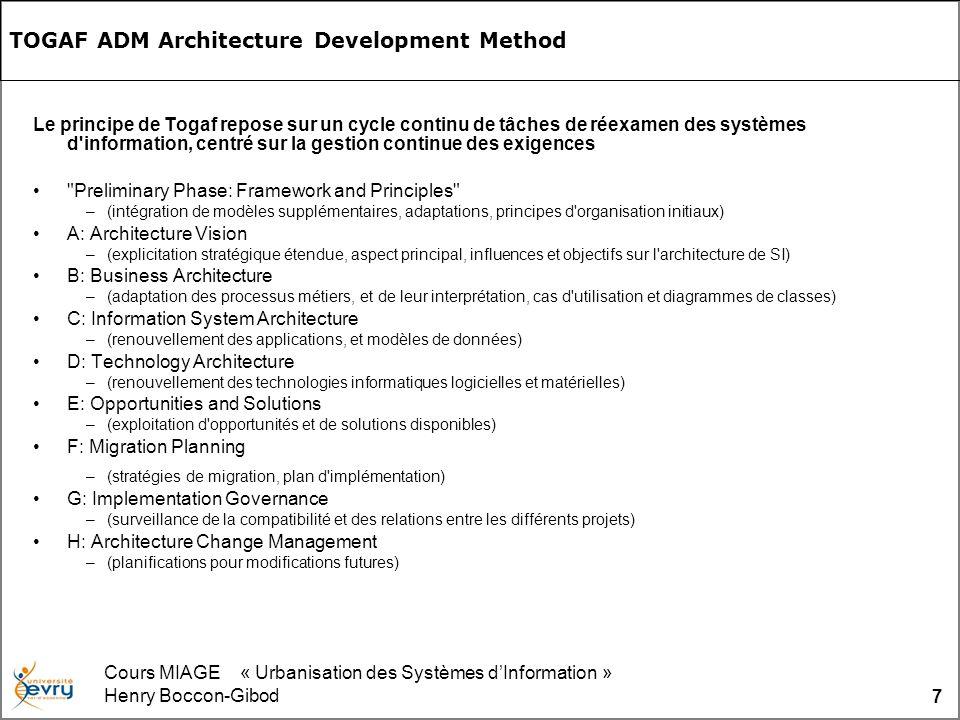 Cours MIAGE « Urbanisation des Systèmes dInformation » Henry Boccon-Gibod 7 TOGAF ADM Architecture Development Method Le principe de Togaf repose sur