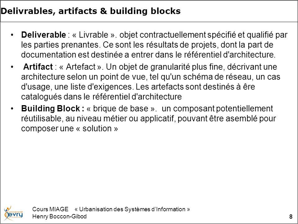 Cours MIAGE « Urbanisation des Systèmes dInformation » Henry Boccon-Gibod 8 Delivrables, artifacts & building blocks Deliverable : « Livrable ». objet