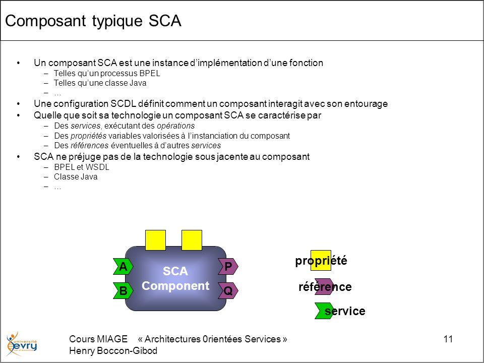 Cours MIAGE « Architectures 0rientées Services » Henry Boccon-Gibod 11 Composant typique SCA Un composant SCA est une instance dimplémentation dune fo