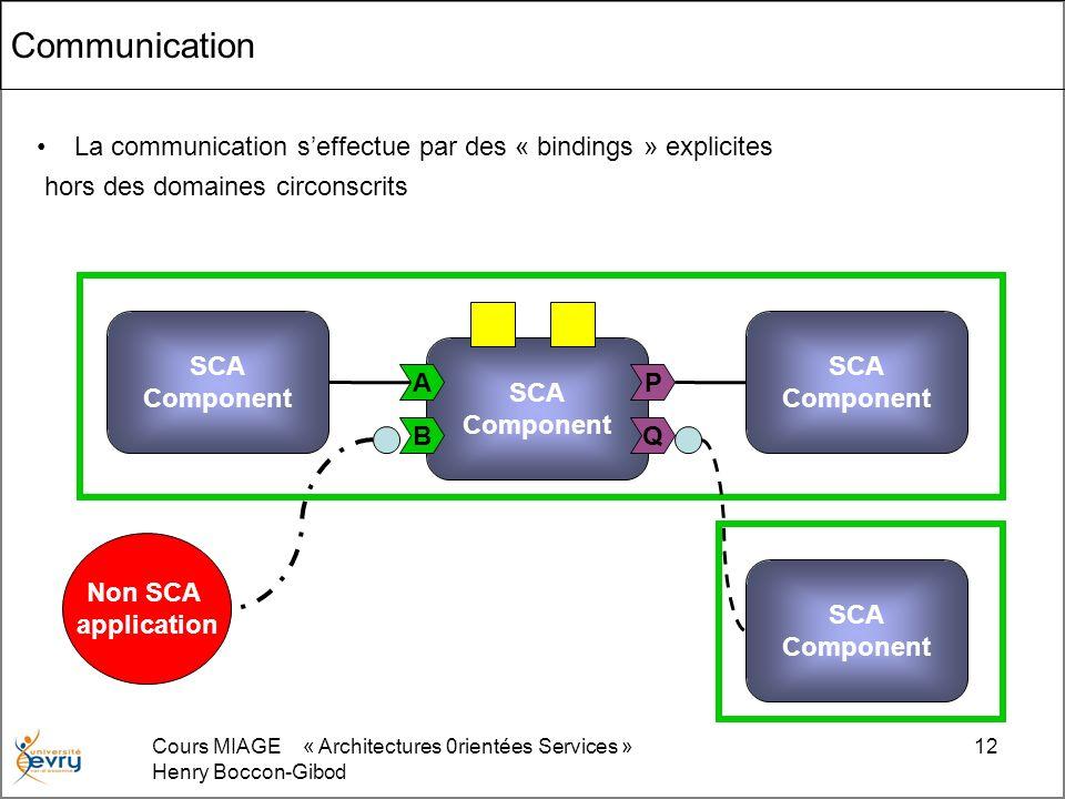 Cours MIAGE « Architectures 0rientées Services » Henry Boccon-Gibod 12 Communication La communication seffectue par des « bindings » explicites hors d