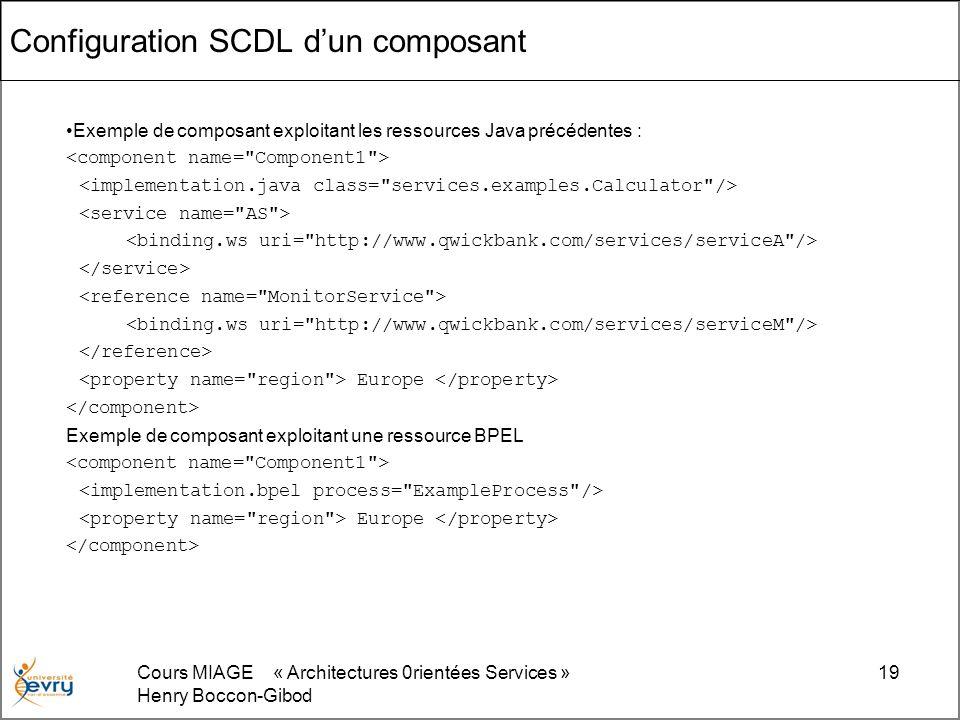 Cours MIAGE « Architectures 0rientées Services » Henry Boccon-Gibod 19 Configuration SCDL dun composant Exemple de composant exploitant les ressources