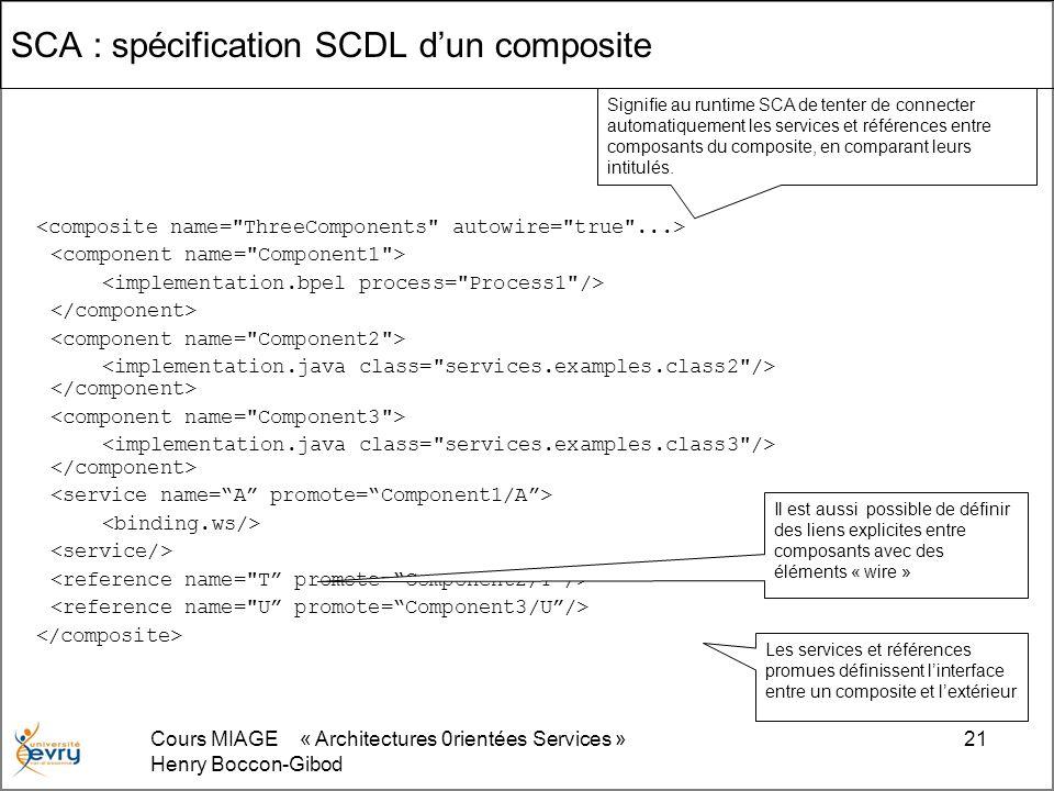 Cours MIAGE « Architectures 0rientées Services » Henry Boccon-Gibod 21 SCA : spécification SCDL dun composite Signifie au runtime SCA de tenter de con