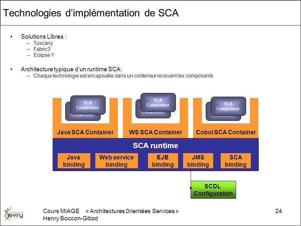 Cours MIAGE « Architectures 0rientées Services » Henry Boccon-Gibod 24 Technologies dimplémentation de SCA Solutions Libres : –Tuscany –Fabric3 –Eclip
