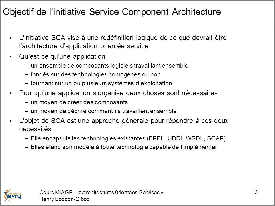 Cours MIAGE « Architectures 0rientées Services » Henry Boccon-Gibod 3 Objectif de linitiative Service Component Architecture Linitiative SCA vise à un