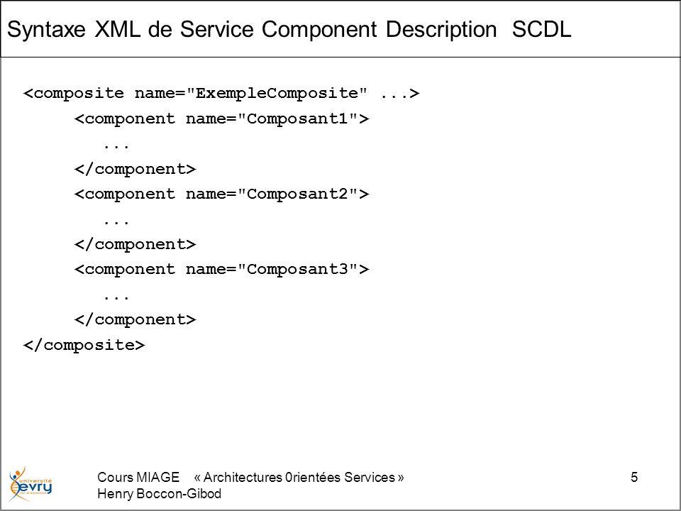 Cours MIAGE « Architectures 0rientées Services » Henry Boccon-Gibod 5 Syntaxe XML de Service Component Description SCDL.........