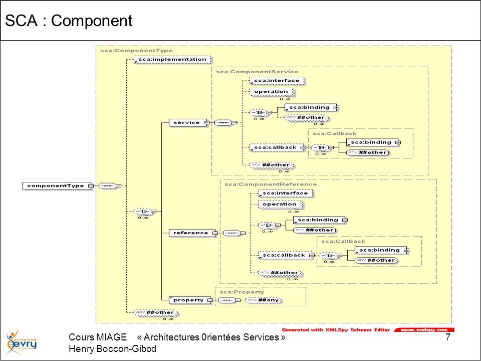 Cours MIAGE « Architectures 0rientées Services » Henry Boccon-Gibod 7 SCA : Component