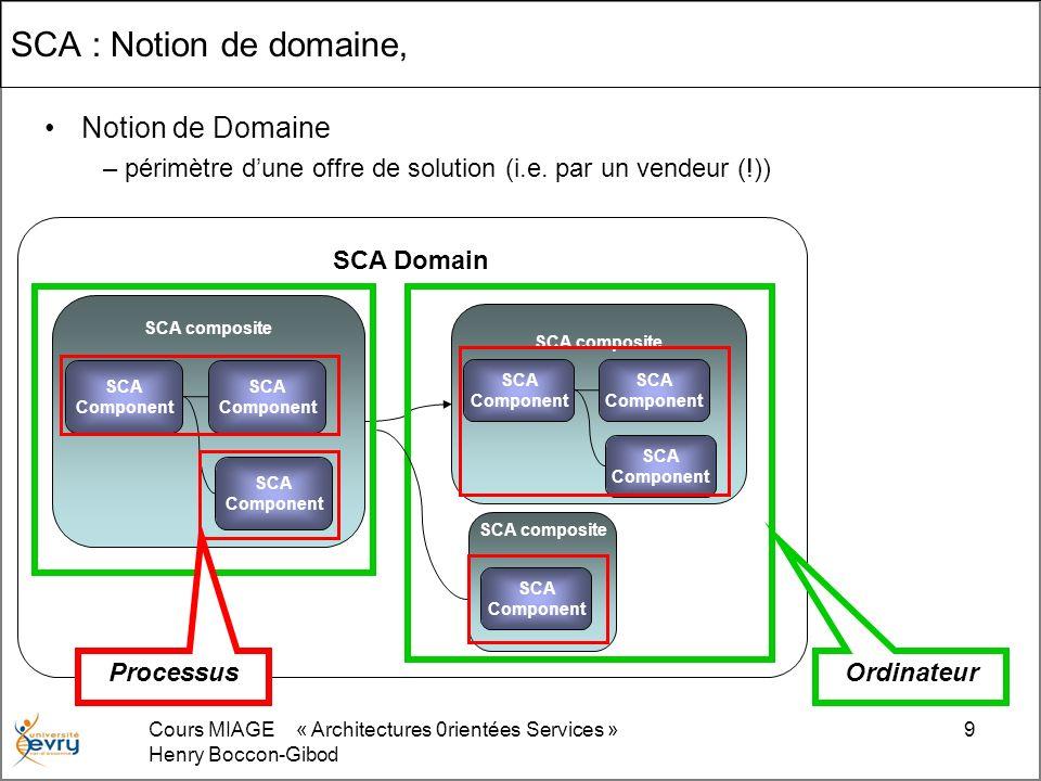 Cours MIAGE « Architectures 0rientées Services » Henry Boccon-Gibod 9 SCA Domain SCA : Notion de domaine, Notion de Domaine –périmètre dune offre de s