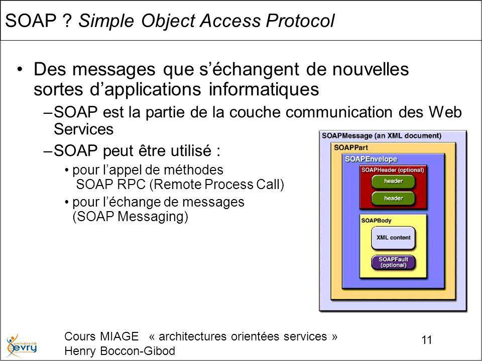 Cours MIAGE « architectures orientées services » Henry Boccon-Gibod 11 Des messages que séchangent de nouvelles sortes dapplications informatiques –SOAP est la partie de la couche communication des Web Services –SOAP peut être utilisé : pour lappel de méthodes SOAP RPC (Remote Process Call) pour léchange de messages (SOAP Messaging) SOAP .