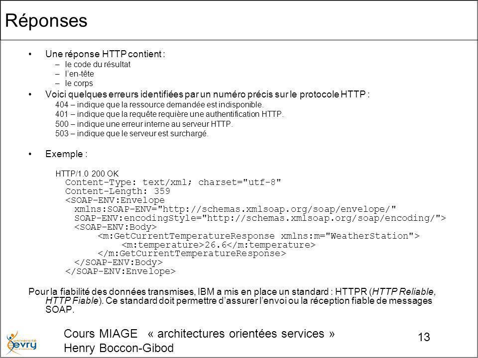 Cours MIAGE « architectures orientées services » Henry Boccon-Gibod 13 Réponses Une réponse HTTP contient : –le code du résultat –len-tête –le corps Voici quelques erreurs identifiées par un numéro précis sur le protocole HTTP : 404 – indique que la ressource demandée est indisponible.