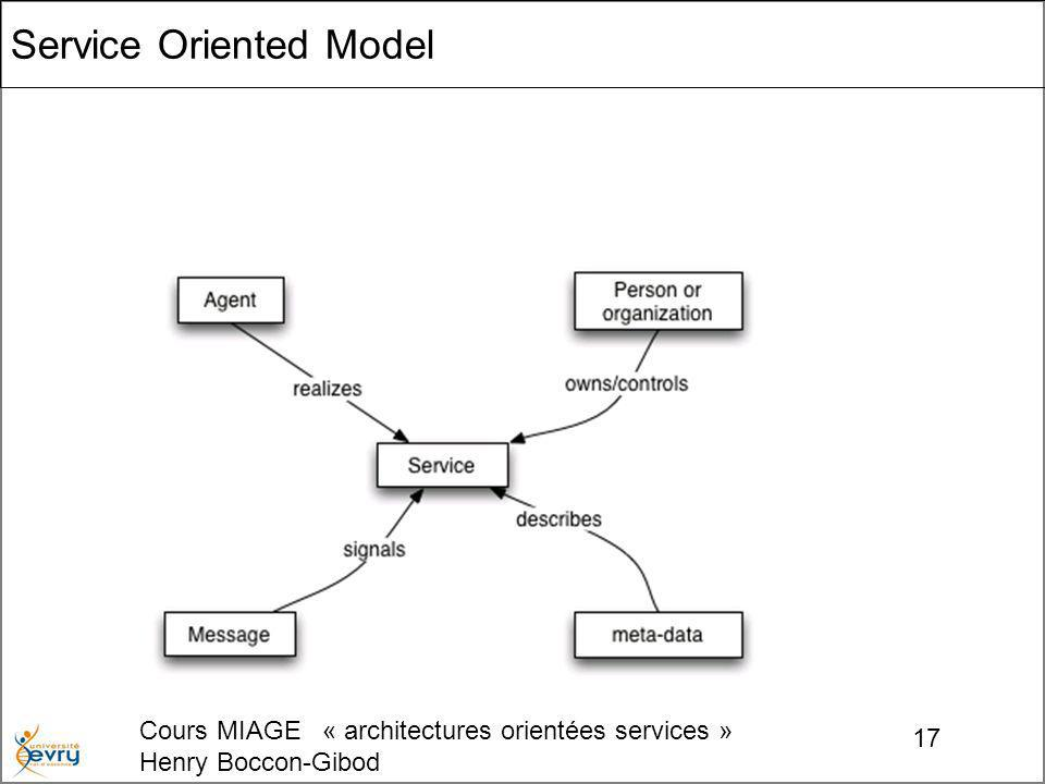 Cours MIAGE « architectures orientées services » Henry Boccon-Gibod 17 Service Oriented Model