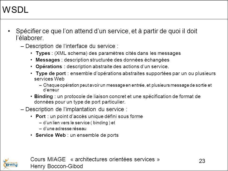 Cours MIAGE « architectures orientées services » Henry Boccon-Gibod 23 WSDL Spécifier ce que lon attend dun service, et à partir de quoi il doit lélaborer.