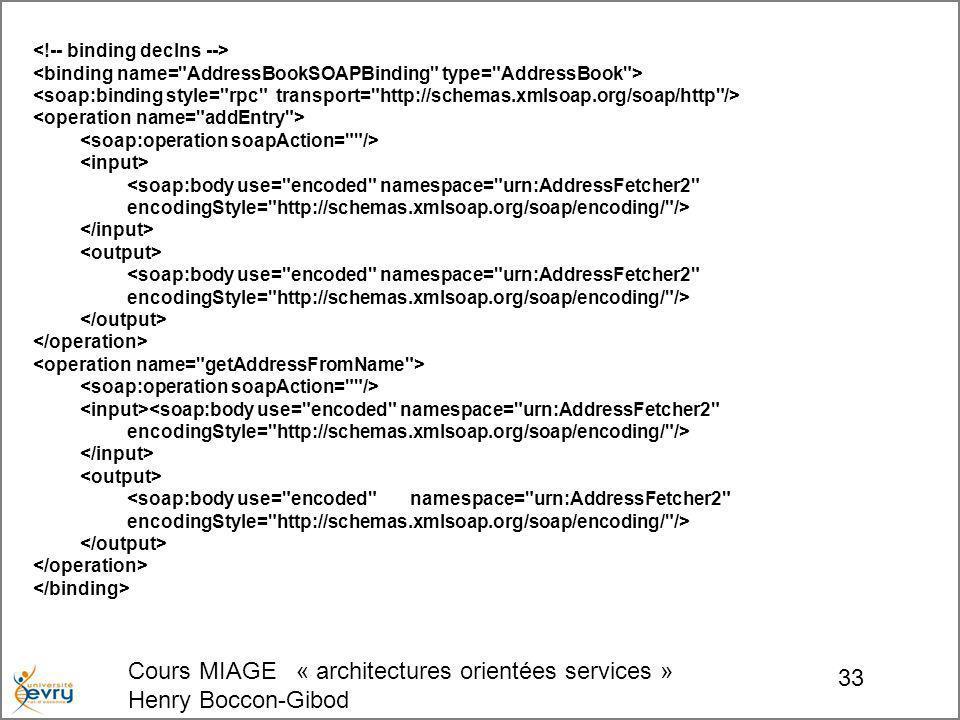 Cours MIAGE « architectures orientées services » Henry Boccon-Gibod 33 <soap:body use=