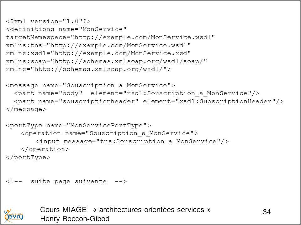 Cours MIAGE « architectures orientées services » Henry Boccon-Gibod 34 <definitions name= MonService targetNamespace= http://example.com/MonService.wsdl xmlns:tns= http://example.com/MonService.wsdl xmlns:xsd1= http://example.com/MonService.xsd xmlns:soap= http://schemas.xmlsoap.org/wsdl/soap/ xmlns= http://schemas.xmlsoap.org/wsdl/ >