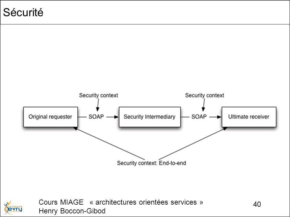 Cours MIAGE « architectures orientées services » Henry Boccon-Gibod 40 Sécurité