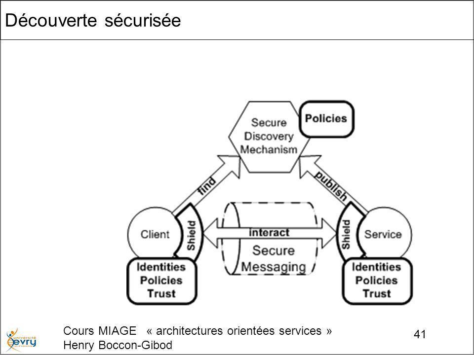 Cours MIAGE « architectures orientées services » Henry Boccon-Gibod 41 Découverte sécurisée