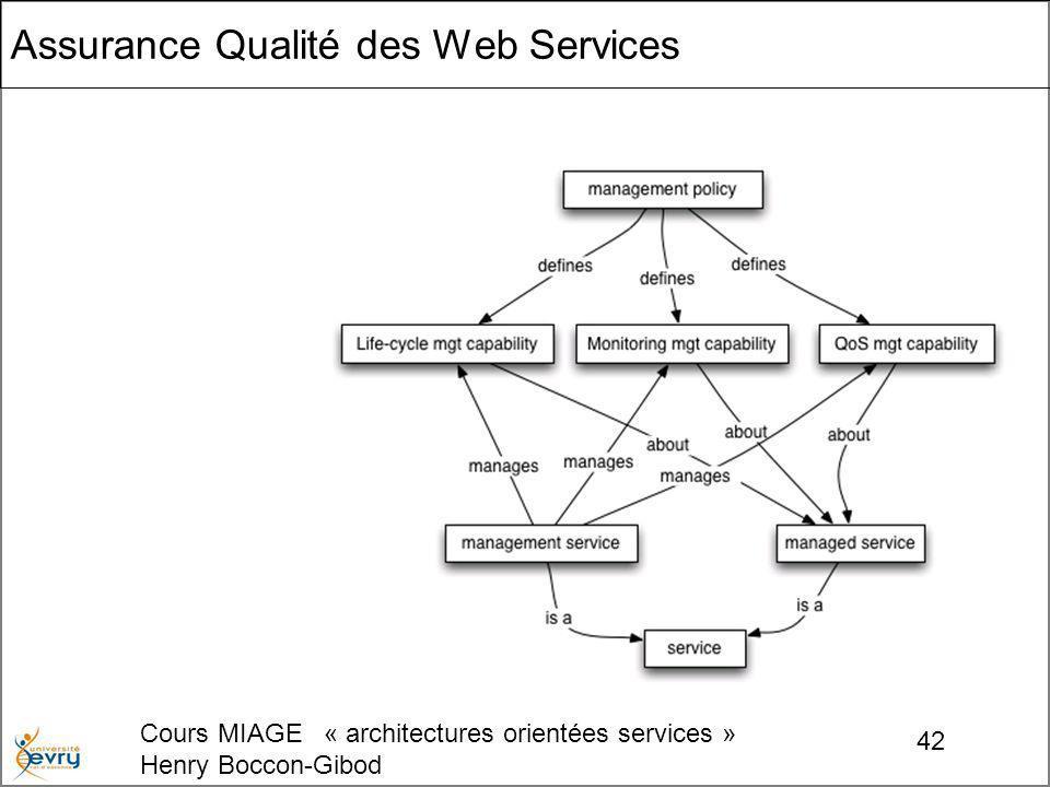 Cours MIAGE « architectures orientées services » Henry Boccon-Gibod 42 Assurance Qualité des Web Services