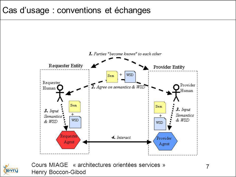 Cours MIAGE « architectures orientées services » Henry Boccon-Gibod 7 Cas dusage : conventions et échanges
