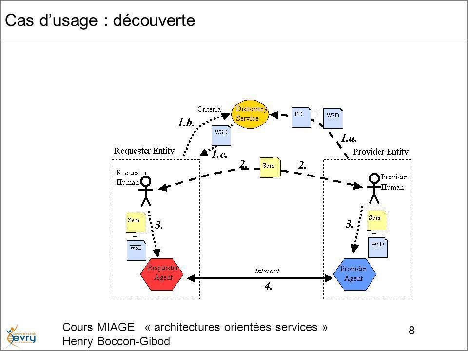 Cours MIAGE « architectures orientées services » Henry Boccon-Gibod 8 Cas dusage : découverte