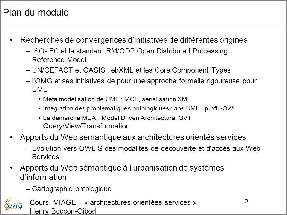 Cours MIAGE « architectures orientées services » Henry Boccon-Gibod 23 Initiatives et Convergences 2 : lOMG, MDA et les standards UML, MOF, QVT, Linitiative MDA est motivée par le souci de réduire les tâches de reconception des applications nécessitées par lévolution versatile constante des modes et technologies informatiques intrication PSM Platform specific model CIM Computer Independent model PIM Platform Independent model PDM Platform Dependent model Code