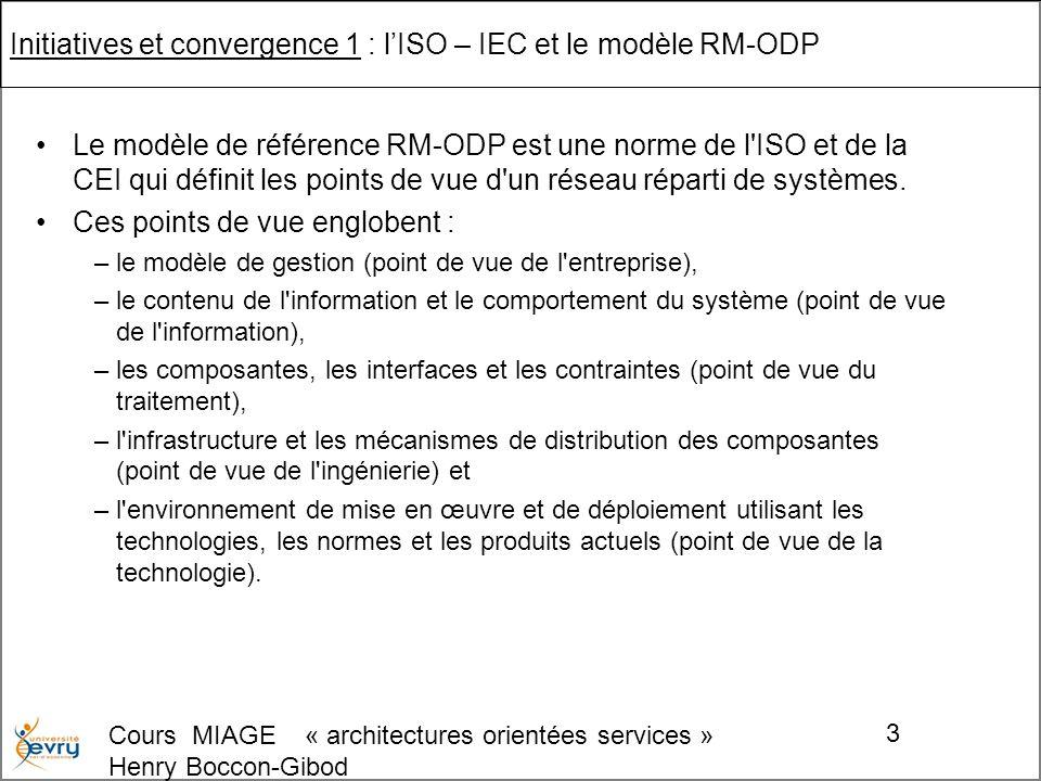 Cours MIAGE « architectures orientées services » Henry Boccon-Gibod 14 Point de vue Traitement : Exemple Composant de liaison Liaison NuméroContrat +RSR:FournirNuméro() +ESR:DemanderNuméro() «interface» LiaisonNuméro +RAR:DemanderNuméro() +RAR:EnregistrerContrat() «interface» LiaisonContratNational +EAR:EnregistrerContrat() «interface» LiaisonContrat +EAR:DemanderNuméro() +EAR:EnregistrerContrat() «interface» ContratNational +RecevoirDemande() +Initier() +DemanderNuméro() +Rédiger() +Amender() +FaireSigner() +RecevoirAmendement() +RecevoirSignature() +Finaliser() +Enregistrer() +Stocker() Contrat +ESR:FournirNuméro() +RSR:DemanderNuméro() «interface» Numéro +RAR:EnregistrerContrat() «interface» Contrat +DemanderNuméro() +CréerNuméro() +NuméroOK() +Enregistrer() +CréerArchiveContrat() Archive de Contrat