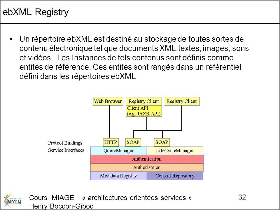 Cours MIAGE « architectures orientées services » Henry Boccon-Gibod 32 ebXML Registry Un répertoire ebXML est destiné au stockage de toutes sortes de contenu électronique tel que documents XML,textes, images, sons et vidéos.