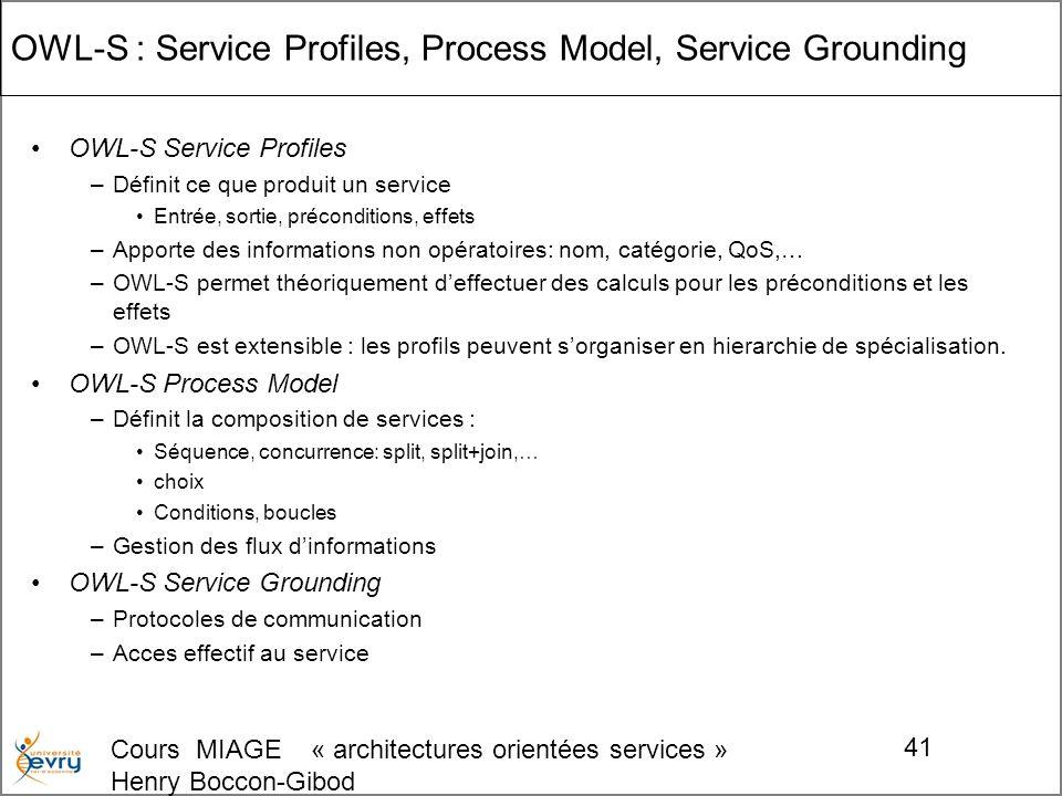 Cours MIAGE « architectures orientées services » Henry Boccon-Gibod 41 OWL-S : Service Profiles, Process Model, Service Grounding OWL-S Service Profiles –Définit ce que produit un service Entrée, sortie, préconditions, effets –Apporte des informations non opératoires: nom, catégorie, QoS,… –OWL-S permet théoriquement deffectuer des calculs pour les préconditions et les effets –OWL-S est extensible : les profils peuvent sorganiser en hierarchie de spécialisation.