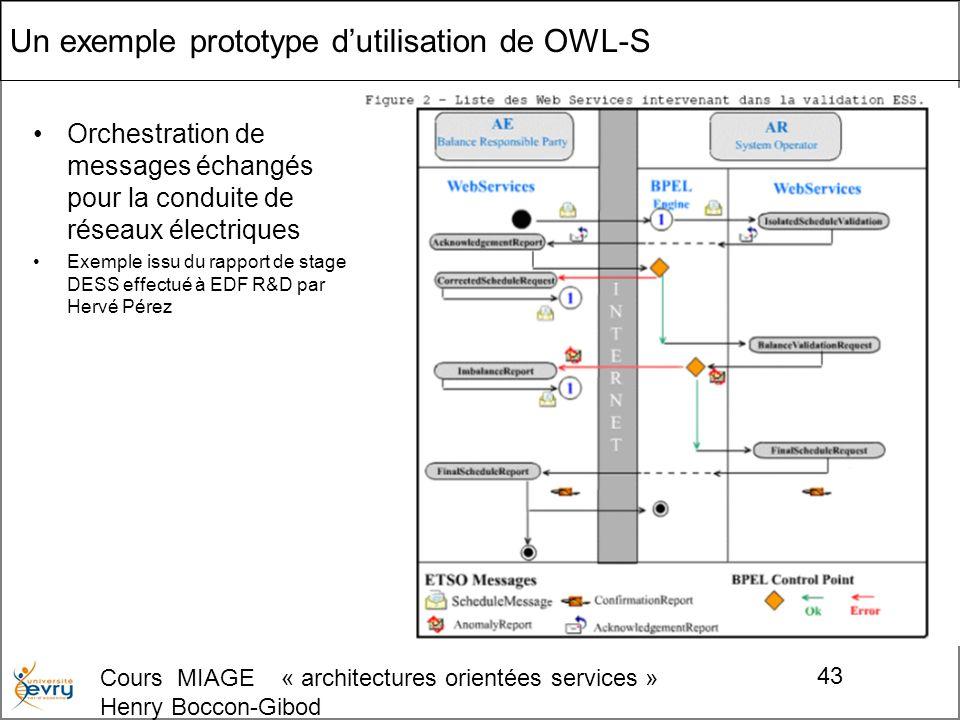 Cours MIAGE « architectures orientées services » Henry Boccon-Gibod 43 Un exemple prototype dutilisation de OWL-S Orchestration de messages échangés pour la conduite de réseaux électriques Exemple issu du rapport de stage DESS effectué à EDF R&D par Hervé Pérez