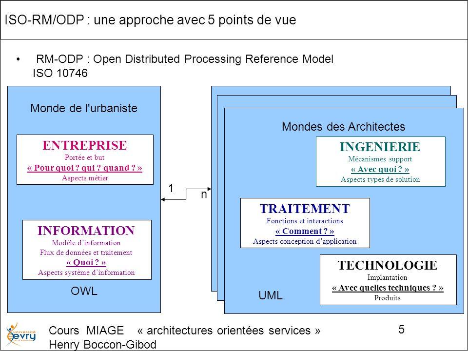 Cours MIAGE « architectures orientées services » Henry Boccon-Gibod 36 Core & Business Components
