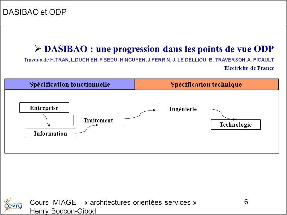 Cours MIAGE « architectures orientées services » Henry Boccon-Gibod 47 services dontologies pour lurbanisme de système dinformation Référentiel des outils