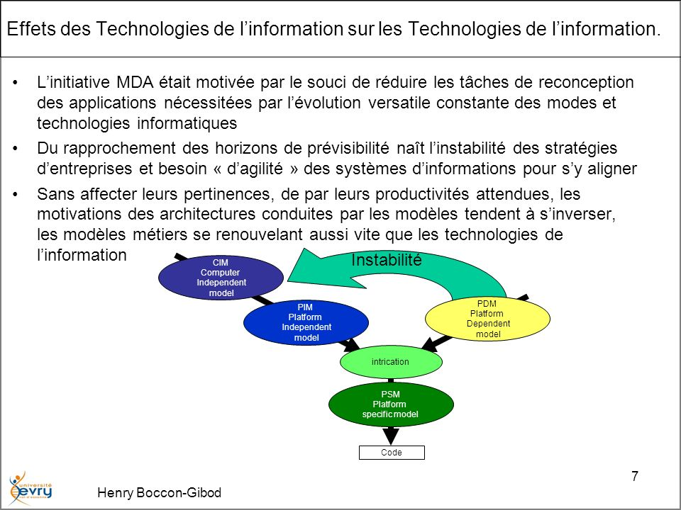 Henry Boccon-Gibod 7 Instabilité Effets des Technologies de linformation sur les Technologies de linformation.