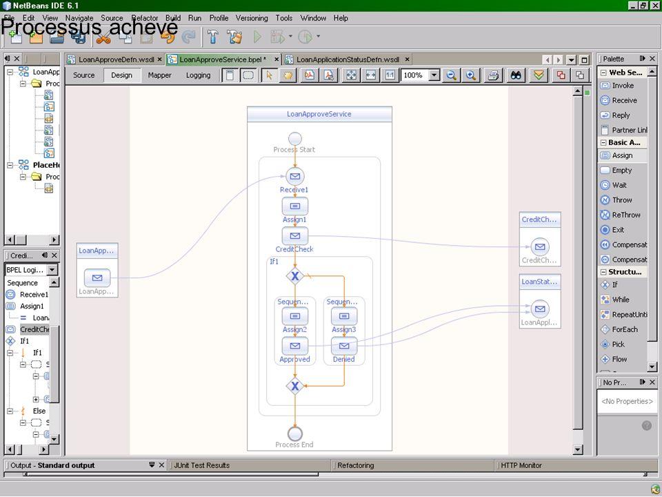 Cours MIAGE « Architectures Orientées Services » Henry Boccon-Gibod 115 Processus achevé